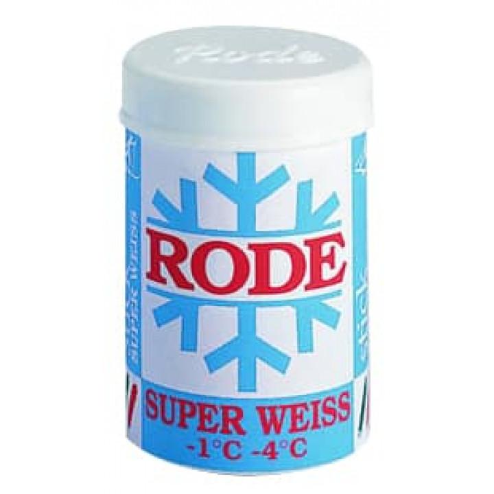 Мазь RODE P28 (-1С/-4C)